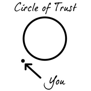 Circle Of Trust - Meet The Parents