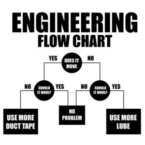 Engineering Flow Chart - Funny Engineering