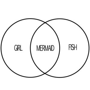 Girl Mermaid Fish - Funny