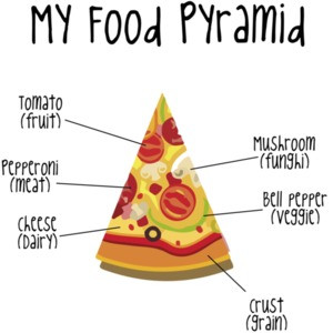 My Food Pyramid - Pizza